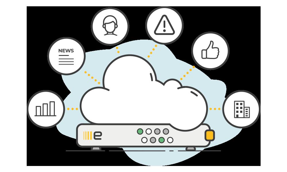 Die Echobot Data Cloud